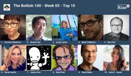 Keynote Speaker Sandy Carter - Bottish Top 100 Social Media Influencers